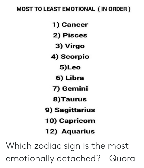 MOST TO LEAST EMOTIONAL IN ORDER 1 Cancer 2 Pisces 3 Virgo 4