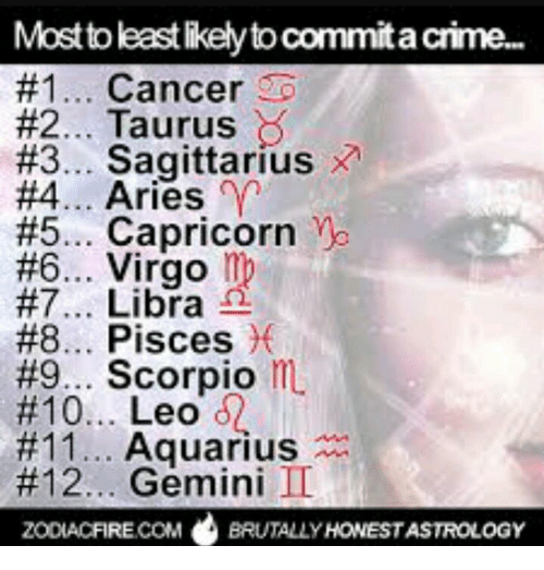 Mosttoleast Likely Commit Crime #1 Cancer #2 Taurus #3