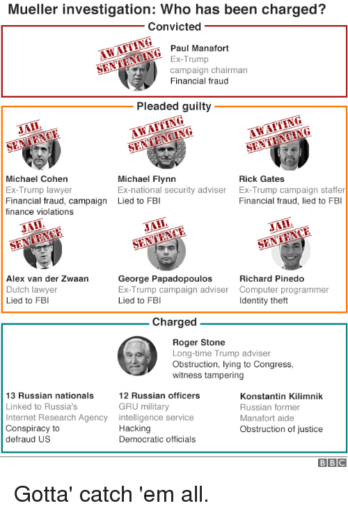 [Image: mueller-investigation-who-has-been-charg...913486.png]