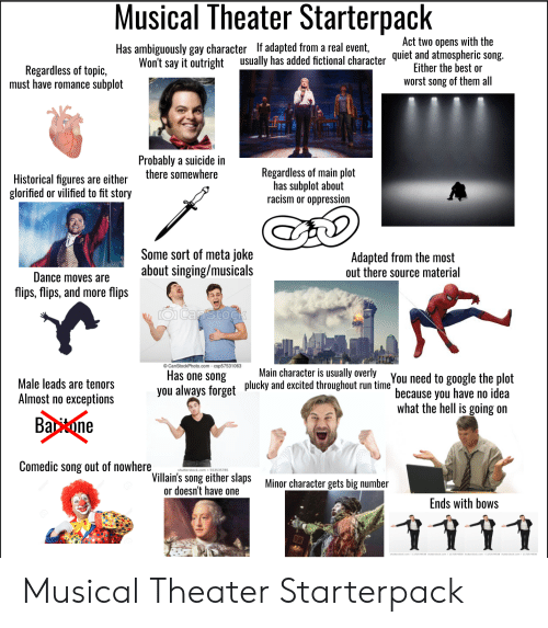 Google, Racism, and Run: Musical Theater Starterpack  Act two opens with the  Has ambiguously gay character If adapted from a real event,  Won't say it outright usually has added fictional character quiet and atmospheric song.  Either the best or  Regardless of topic,  must have romance subplot  worst song of them all  Probably a suicide in  there somewhere  Regardless of main plot  has subplot about  racism or oppression  Historical figures are either  glorified or vilified to fit story  Some sort of meta joke  about singing/musicals  Adapted from the most  out there source material  Dance moves are  flips, flips, and more flips  Carstock  CanStockPhoto.com- csp57531063  Main character is usually overly  You need to google the plot  because you have no idea  what the hell is going on  Has one song  Male leads are tenors  Almost no exceptions  plucky and excited throughout run time  you always forget  Ваrкone  Comedic song out of nowhere  shutterstock.com 553535785  Villain's song either slaps  Minor character gets big number  or doesn't have one  Ends with bows Musical Theater Starterpack