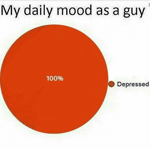 my daily mood as a guy 100 depressed 15050407 my daily mood as a guy 100% depressed mood meme on me me,Meme Depressed Guy