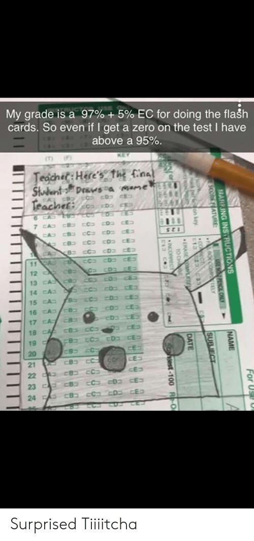 Reddit, Zero, and Date: My grade is a 97% + 5 % EC for doing the flash  cards. So even if I get a zero on the test I have  above a 95%.  Teachet: Here's the fna  Stoent Drasa mane  Teaches: D  ED ES  6CA  7 CA B C D CE  CA B cC cD C  125  11  D  C cD CE  13 CA 8 cD CE  cD E  C8  12  14 A  15 CA 8 D E  16 A B cD C  17 A  E  18 CA 83  cD CE  F8  19  8 C  cE  20  CE  CB EC  21  22 A 8 cC  23  24 cB cC D E  For U  ING INSTRUCTIONS  MAR  SCOREATURE  NAME  SE NOW PENCE ONLY  BOK COMPLI  SUBJECT  k on key  1  CRASE OMPLEE  DATE  C C  hest  100 Surprised Tiiiitcha