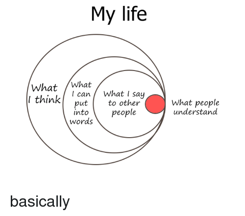 [تصویر:  my-life-what-what-i-think-can-what-i-say-15791041.png]