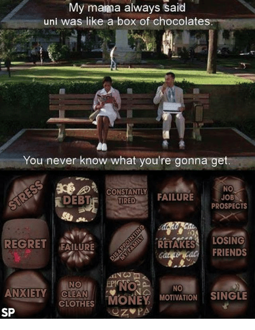 Clothes Friends and Memes My manna always said uni was like a box & ? 25+ Best Memes About Box of Chocolates | Box of Chocolates Memes Aboutintivar.Com