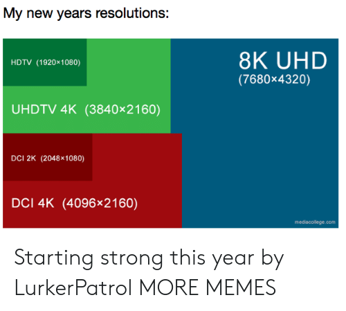 Dank, Memes, and New Year's Resolutions: My new years resolutions:  8K UHD  (7680x4320)  HDTV (1920x1080)  UHDTV 4K (3840x2160)  DCI 2K (2048x1080)  DCI 4K (4096x2160)  mediacollege.com Starting strong this year by LurkerPatrol MORE MEMES