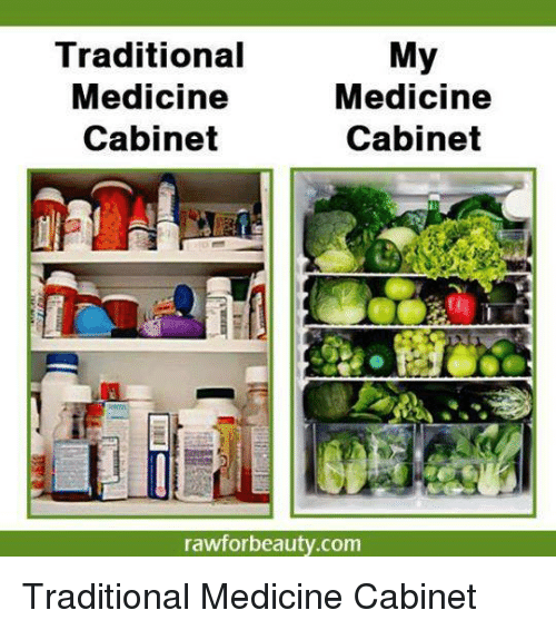Memes Medicine and ? My Traditional Medicine Medicine Cabinet Cabinet rawforbeauty com Traditional  sc 1 st  Me.me & My Traditional Medicine Medicine Cabinet Cabinet Rawforbeauty Com ...