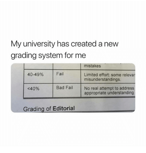 Bad, Fail, and Limited: My university has created a new  grading system for me  mistakes  40-49%  Fail  Limited effort: some relevan  misunderstandings.  <40%  Bad Fail No real attempt to address  appropriate understanding  Grading of Editorial