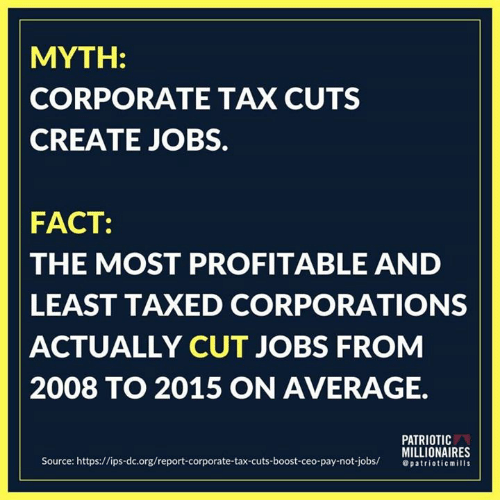 Boost, Jobs, and Corporate: MYTH:  CORPORATE TAX CUTS  CREATE JOBS.  FACT:  THE MOST PROFITABLE AND  LEAST TAXED CORPORATIONS  ACTUALLY CUT JOBS FROM  2008 TO 2015 ON AVERAGE.  PATRIOTIC  MILLIONAIRES  Source: https://ips-dc.org/report-corporate-tax-cuts-boost-ceo-pay-not-jobs/ epatrioticmls