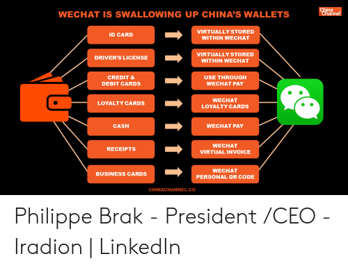Na WECHAT IS SWALLOWING UP CHINA'S WALLETS VIRTUALLY STORED WITHIN