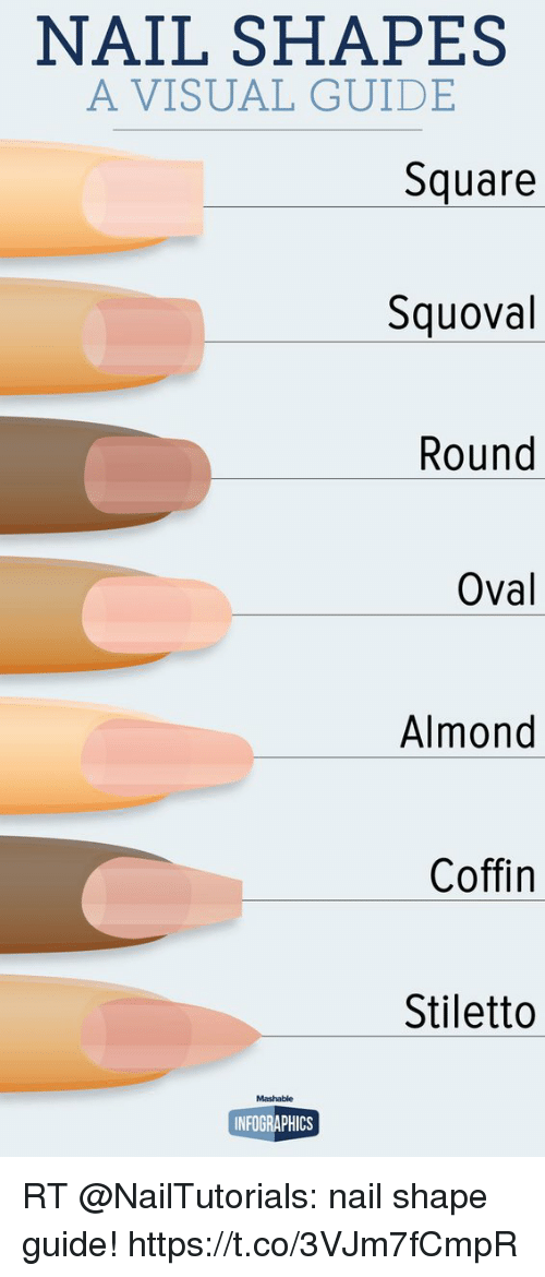 NAIL SHAPES a VISUAL GUIDE Square Squoval Round Oval Almond Coffin ...