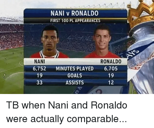 Anaconda, Goals, and Memes: NANI v RONALDO  FIRST 100 PL APPEARANCES  NANI  RONALDO  6,752 MINUTES PLAYED 6.705  GOALS  ASSISTS  19  12  19 TB when Nani and Ronaldo were actually comparable...