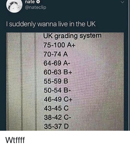 Anaconda, Memes, and Live: nate  @nateclip  I suddenly wanna live in the UK  UK grading system  75-100 A+  70-74 A  64-69 A  60-63 B+  55-59 B  50-54 B  46-49 C+  43-45 C  38-42 C  35-37 D Wtffff