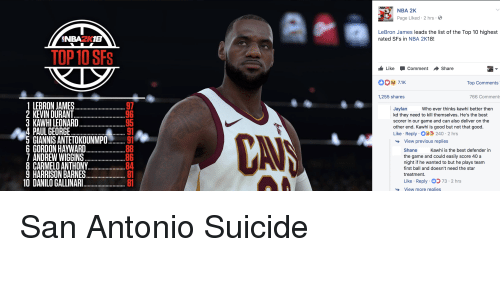 641693c5efb NBA 2K Page Liked-2 Hrs LeBron James Leads the List of the Top 10 ...