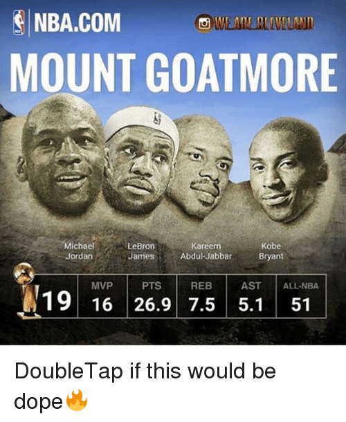 Dope, Kobe Bryant, and Memes: NBA.COM  MOUNT GOATMORE  Michael  Jordan  LeBron  Kareem  Abdul-Jabbar  Kobe  Bryant  MVP PTS REB  AST ALL-NBA  19 16 26.9 7.5 5.1 51 DoubleTap if this would be dope🔥