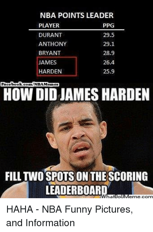nba points leader player ppg durant 29 5 anthony 29 1 bryant 10139417 ✅ 25 best memes about nba funny pictures nba funny pictures memes,Funny Nba Memes