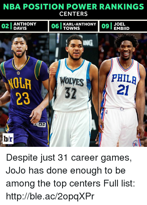 Nba, Anthony Davis, and Games: NBA POSITION POWER RANKINGS  CENTERS  ANTHONY  09 EMBIID  KARL ANTHONY  DAVIS  TOWNS  PHILA  WOLVES  NOLA  21  br Despite just 31 career games, JoJo has done enough to be among the top centers    Full list: http://ble.ac/2opqXPr