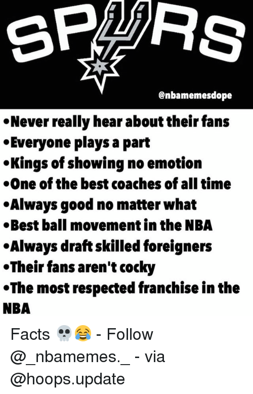 Facts, Memes, and Nba: @nbamemesdope  Never really hear about their fans  Everyone plays a part  .Kings of showing no emotion  One of the best coaches of all time  .Always good no matter what  Best ball movement in the NBA  lways draft skilled foreigners  Their fans aren't cocky  .The most respected franchise in the  NBA Facts 💀😂 - Follow @_nbamemes._ - via @hoops.update