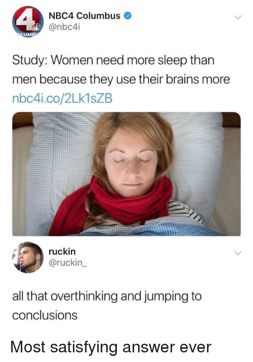 Brains, Women, and All That: NBC4 Columbus  @nbc4i  UM  Study: Women need more sleep than  men because they use their brains more  nbc4i.co/2Lk1sZB  ruckin  @ruckin  all that overthinking and jumping to  conclusions Most satisfying answer ever