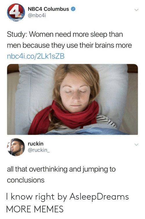 Brains, Dank, and Memes: NBC4 Columbus  @nbc4i  UM  Study: Women need more sleep than  men because they use their brains more  nbc4i.co/2Lk1sZB  ruckin  @ruckin  all that overthinking and jumping to  conclusions I know right by AsleepDreams MORE MEMES