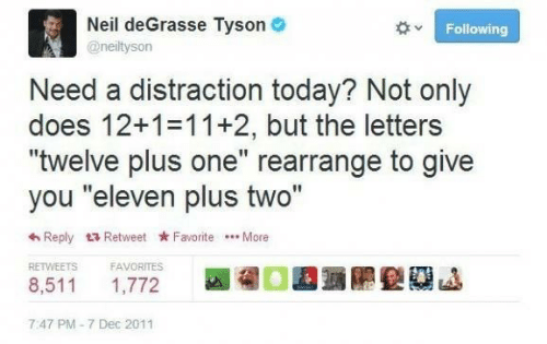"""Neil deGrasse Tyson, Today, and Tyson: Neil deGrasse Tyson  Following  @neiltyson  Need a distraction today? Not only  does 12+1 11+2, but the letters  """"twelve plus one"""" rearrange to give  you """"eleven plus two""""  Reply Retweet FavoriteMore  FAVORITES  RETWEETS  8,511  1,772  7:47 PM-7 Dec 2011"""