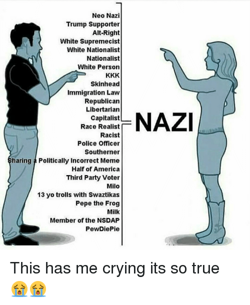 Memes, Capitalist, and 🤖: Neo Nazi  Trump Supporter  Alt-Right  White Supremecist  White Nationalist  Nationalist  White Person  Skinhead  Immigration Law  Republican  Libertarian  Capitalist  Race Realist  Racist  Police Officer  Southerner  haring a Politically Incorrect Meme  Half of America  Third Party Voter  Milo  13 yo trolls with Swaztikas  Pepe the Frog  Milk  Member of the NSDAP  PewDiePie  NAZI This has me crying its so true 😭😭