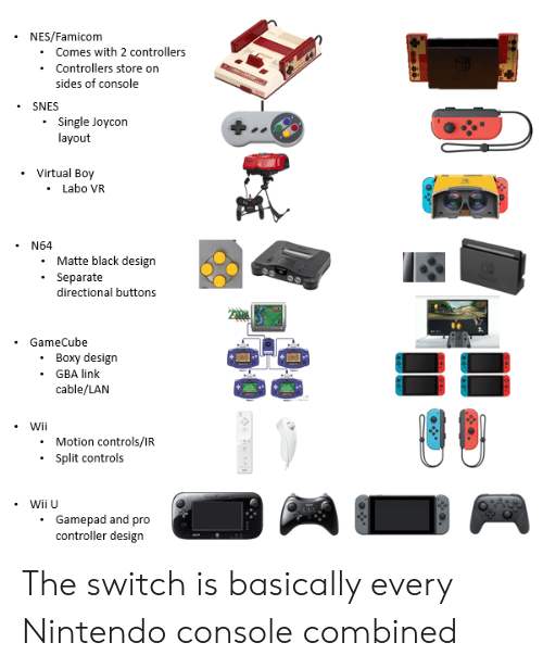 Nintendo, Black, and Link: NES/Famicom  Comes with 2 controllers  Controllers store on  sides of console  SNES  .Single Joycon  layout  .Virtual Boy  Labo VR  N64  Matte black design  .Separate  directional buttons  ie  GameCube  Boxy design  . GBA link  cable/LAN  Wii  Motion controls/IR  .Split controls  Wii  .Gamepad and pro  controller design The switch is basically every Nintendo console combined
