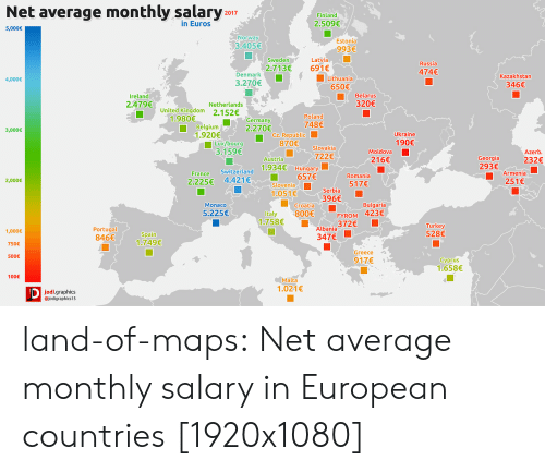 Anaconda, Belgium, and Tumblr: Net average monthly salary 2017  Finland  2.509  in Euros  5,000  Norway  3.405  Estonia  993  Sweden  Latvia  Russia  2.713 691  474  Denmark  Kazakhstan  4,000  Lithuania  3.270  346  650  Ireland  Belarus  Netherlands  320  United kingdom 2.152  Poland  748E  1.980  Belgium  1.920  Germany  2.270  3,000  Ukraine  190  Cz. Republic  870 Slovakia  Lux/bourg  3.159  Moldova  Azerb.  722  216  Georgia  293  232  Austria  France Switzerland 1.934 Hu  2.225 4421  Armenia  657  Romania  251  2,000  517  Slovenia  1051e  Serbia  396  Monaco  Croatia  Bulgaria  FYROM 423  372  5.225  Italy 800  1.758  Turkey  Albania  Portuga  846  1,000  750  500  528  Spain  1.749  347  Greece  917  Cyprus  1.658  100  Malta  1.021  jodi.graphics  @jodigraphics15 land-of-maps:  Net average monthly salary in European countries [1920x1080]