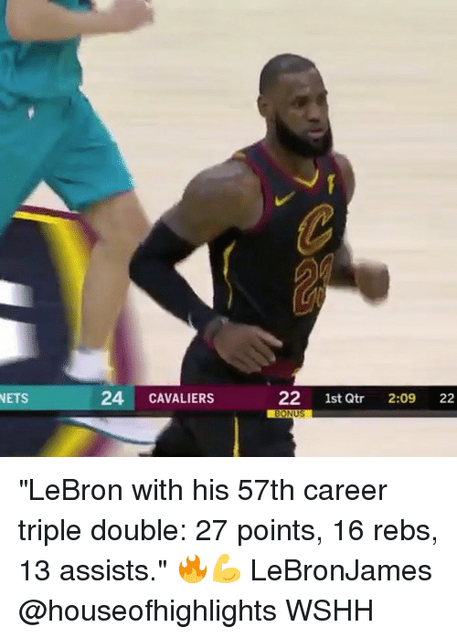 "Memes, Wshh, and Cavaliers: NETS  24 CAVALIERS  22 1st Qtr 22  2:09 ""LeBron with his 57th career triple double: 27 points, 16 rebs, 13 assists."" 🔥💪 LeBronJames @houseofhighlights WSHH"