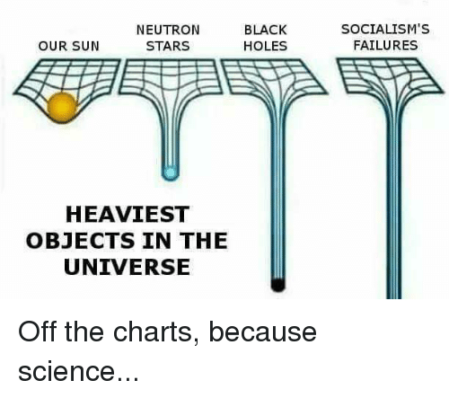 neutron black our sun holes stars heaviest objects in the 6640924 ✅ 25 best memes about because science because science memes