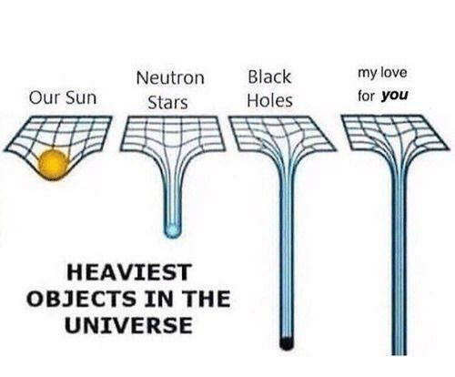 Love, Holes, and Black: Neutron  Stars  Black  Holes  my love  for you  Our Sun  HEAVIEST  OBJECTS IN THE  UNIVERSE