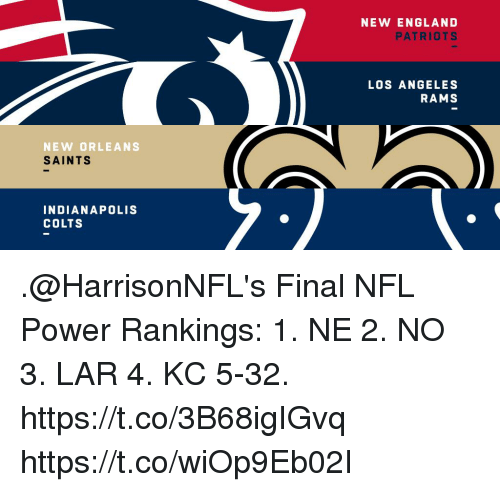 Indianapolis Colts, England, and Los Angeles Rams: NEW ENGLAND  PATRIOTS  LOS ANGELES  RAMS  NEW ORLEANS  SAINTS  INDIANAPOLIS  COLTS .@HarrisonNFL's Final NFL Power Rankings:  1. NE 2. NO 3. LAR 4. KC 5-32. https://t.co/3B68igIGvq https://t.co/wiOp9Eb02I
