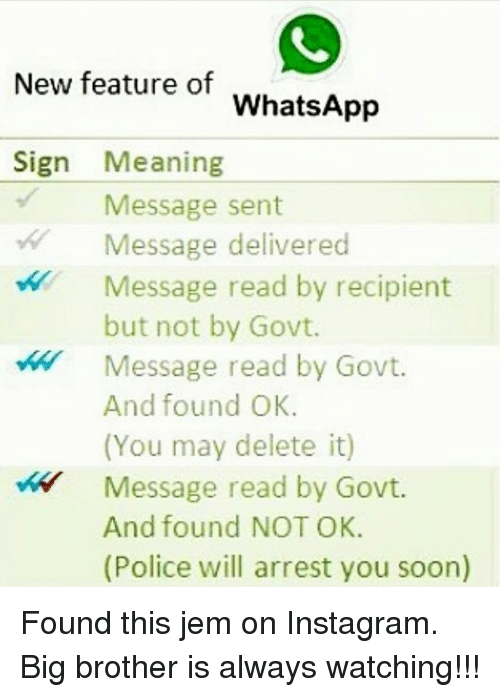 new feature of whatsapp sign meaning message sent message delivered