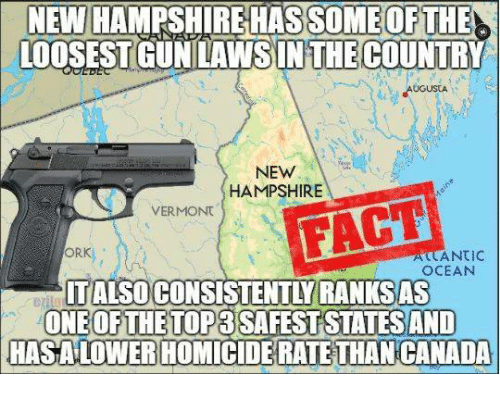 Memes, Canada, and New Hampshire: NEW HAMPSHIRE HAS SOME OFTHE  LOOSEST GUN LAWSIN COUNTRY  THE  VAUGUSCA  NEW  HAMPSHIRE  VERMONT  FACT  ORK  ALIANTIC  OCEAN  TALSO CONSISTENTLY RANKS AS  HASALOWERHOMICIDERATETHAN CANADA