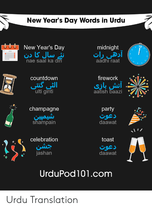 New Year's Day Words in Urdu UG New Year's Day Midnight JAN