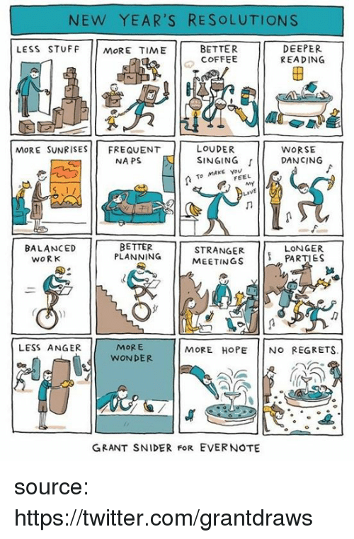 Dancing, New Year's Resolutions, and Twitter: NEW YEAR'S RESOLUTIONS  LESS STUFF MORE TIME  BETTER  COFFEE  DEEPER  READING  MORE SUNRISESFREQVENT  LOUDER  INGING r  WORSE  DANCING  NAPS S  To MAKE You  FEEL  LAVE  BALANCED  BETTER  PLANNING  STRANGER lls PARTIES  MEETINGS  LONGER  WORK  LESS ANGER  MORE  WONDER  MORE HOPE NO REGRETS  GRANT SNIDER FOR EVERNOTE source: https://twitter.com/grantdraws