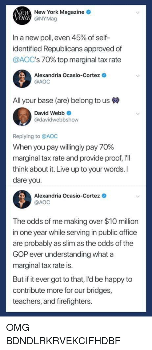 New York, Omg, and Happy: New York Magazine  @NYMag  In a new poll, even 45% of self-  identified Republicans approved of  @AOC's 70% top marginal tax rate  Alexandria Ocasio-Cortez  @AOC  All your base (are) belong to us  David Webb  @davidwebbshow  Replying to @AOC  When you pay willingly pay 70%  marginal tax rate and provide proof, 'lI  think about it. Live up to your words. I  dare you  Alexandria Ocasio-Cortez  AOC  The odds of me making over $1O million  in one year while serving in public office  are probably as slim as the odds of the  GOP ever understanding whata  marginal tax rate is  But if it ever got to that, l'd be happy to  contribute more for our bridges,  teachers, and firefighters OMG BDNDLRKRVEKCIFHDBF