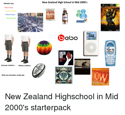 New Zealand High School in Mid 2000's Athletics Day Rata