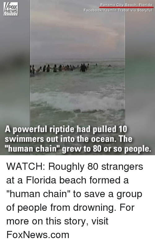 "Facebook, Memes, and News: NEWS  Facebook  sm  oryfu  A powerful riptide had pulled 10  swimmers out into the ocean. The  ""human chain grew to 80 or so people. WATCH: Roughly 80 strangers at a Florida beach formed a ""human chain"" to save a group of people from drowning. For more on this story, visit FoxNews.com"