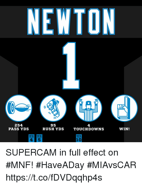 Memes, Rush, and 🤖: NEWTON  IIn  254  PASS YDS  95  rUsH vDs  4  TOUcHDowns  WIN!  WK WK  WK  10 SUPERCAM in full effect on #MNF!  #HaveADay #MIAvsCAR https://t.co/fDVDqqhp4s