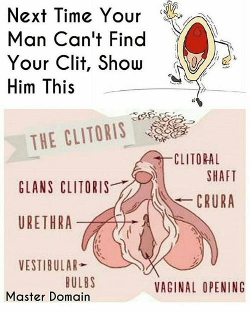 Feel clitoris cant my