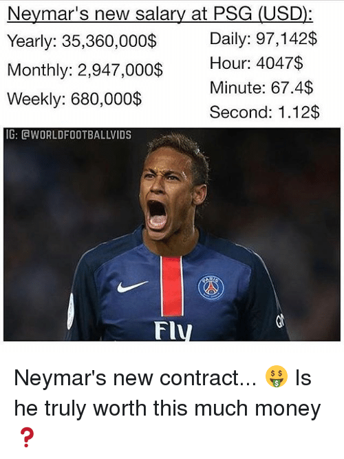 neymar 39 s new salary at psg usd yearly 35360000 monthly 2947000s hour 4047 weekly 680000 ig. Black Bedroom Furniture Sets. Home Design Ideas