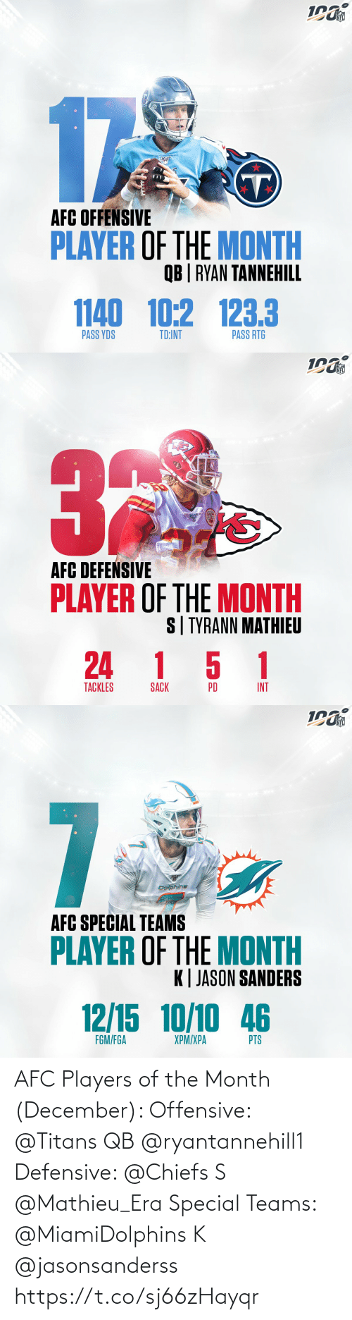 Memes, Nfl, and Chiefs: NFL  17  AFC OFFENSIVE  PLAYER OF THE MONTH  QB | RYAN TANNEHILL  1140 10:2 123.3  PASS RTG  PASS YDS  TD:INT   NFL  AFC DEFEŃSIVE  PLAYER OF THE MONTH  S| TYRANN MATHIEU  24 1 5 1  TACKLES  INT  PD  SACK   NFL  7  Dolphins  AFC SPECIAL TEAMS  PLAYER OF THE MONTH  K| JASON SANDERS  12/15 10/10 46  FGM/FGA  XPM/XPA  PTS AFC Players of the Month (December):   Offensive: @Titans QB @ryantannehill1    Defensive: @Chiefs S @Mathieu_Era   Special Teams: @MiamiDolphins K @jasonsanderss https://t.co/sj66zHayqr
