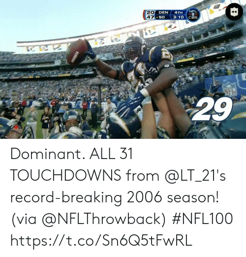 Memes, Nfl, and Cbs: NFL  20  47 SD  4TH  DEN  3:10  CBS  NFL  29 Dominant.   ALL 31 TOUCHDOWNS from @LT_21's record-breaking 2006 season! (via @NFLThrowback) #NFL100 https://t.co/Sn6Q5tFwRL