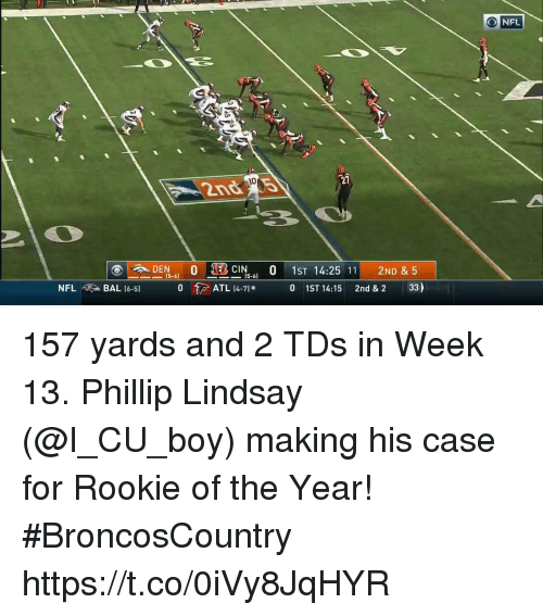 Memes, Nfl, and Boy: NFL  21  DEN  0  15-6)  CINS 1ST 14:25 11 2ND & 5  (5-61  NFL- BAL t6-51 0 ATL 14-71.  0 1ST 14:15 2nd & 2 33  ) 157 yards and 2 TDs in Week 13.  Phillip Lindsay (@I_CU_boy) making his case for Rookie of the Year! #BroncosCountry https://t.co/0iVy8JqHYR