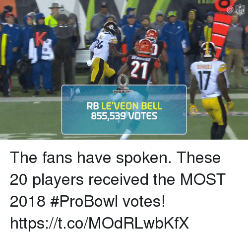 Memes, Nfl, and Pro: NFL  21  PRO BOWL  RB LE'VEON BELL  855,539 VOTES The fans have spoken.   These 20 players received the MOST 2018 #ProBowl votes! https://t.co/MOdRLwbKfX