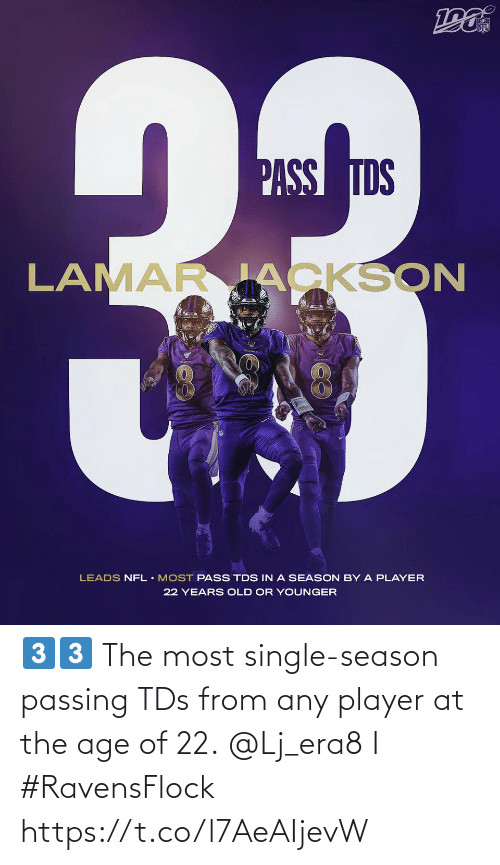 Memes, Nfl, and Old: NFL  23  PASS TDS  LAMAR ACKSON  LEADS NFL • MOST PASS TDS IN A SEASON BY A PLAYER  22 YEARS OLD OR YOUNGER 3️⃣3️⃣  The most single-season passing TDs from any player at the age of 22.  @Lj_era8 I #RavensFlock https://t.co/l7AeAIjevW