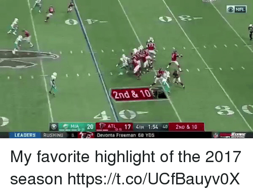 Football, Nfl, and Sports: NFL  2nd &10  MIA 20 ATL17 4TH 1:54 40 2ND &10  LEADERS RUSHING B  Devonta Freeman 68 YDS My favorite highlight of the 2017 season https://t.co/UCfBauyv0X