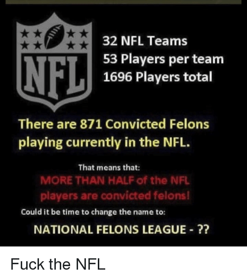Memes, Nfl, and Fuck: NFL  32 NFL Teams  53 Players per teanm  1696 Players total  There are 871 Convicted Felons  playing currently in the NFL.  That means that:  MORE THAN HALF of the NFL  players are convicted felons!  Could it be time to change the name to:  NATIONAL FELONS LEAGUE ? Fuck the NFL