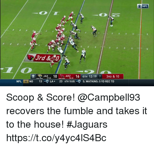 Memes, Nfl, and House: NFL  3rd&  JAX RZ. 16 4TH 12:19 7 3RD & 10  (7-31  (4-6)  NFLNO 13  LA. 23 4TH 10:5S. WATKINS: 5 YD REC TD Scoop & Score!  @Campbell93 recovers the fumble and takes it to the house! #Jaguars https://t.co/y4yc4lS4Bc