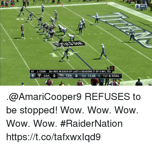 Memes, Nfl, and Wow: NFL  87  J. COOK  30+ REC IN EACH OF LAST 6 SEASONS (1 OF 5 NFL TE)  ⓔ唵 η OAK 。  TEN O 1ST 13:08 10 1st & GOAL .@AmariCooper9 REFUSES to be stopped!  Wow. Wow. Wow. Wow. Wow. #RaiderNation https://t.co/tafxwxIqd9